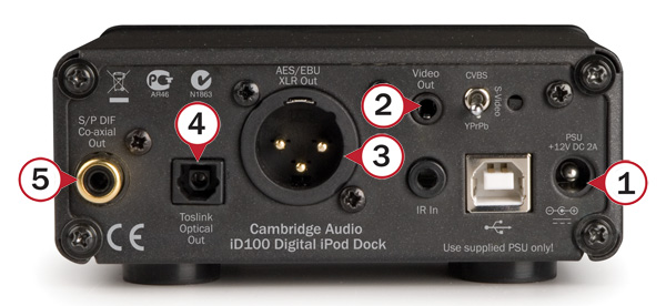 Задняя панель док-станция Cambridge Audio iD100